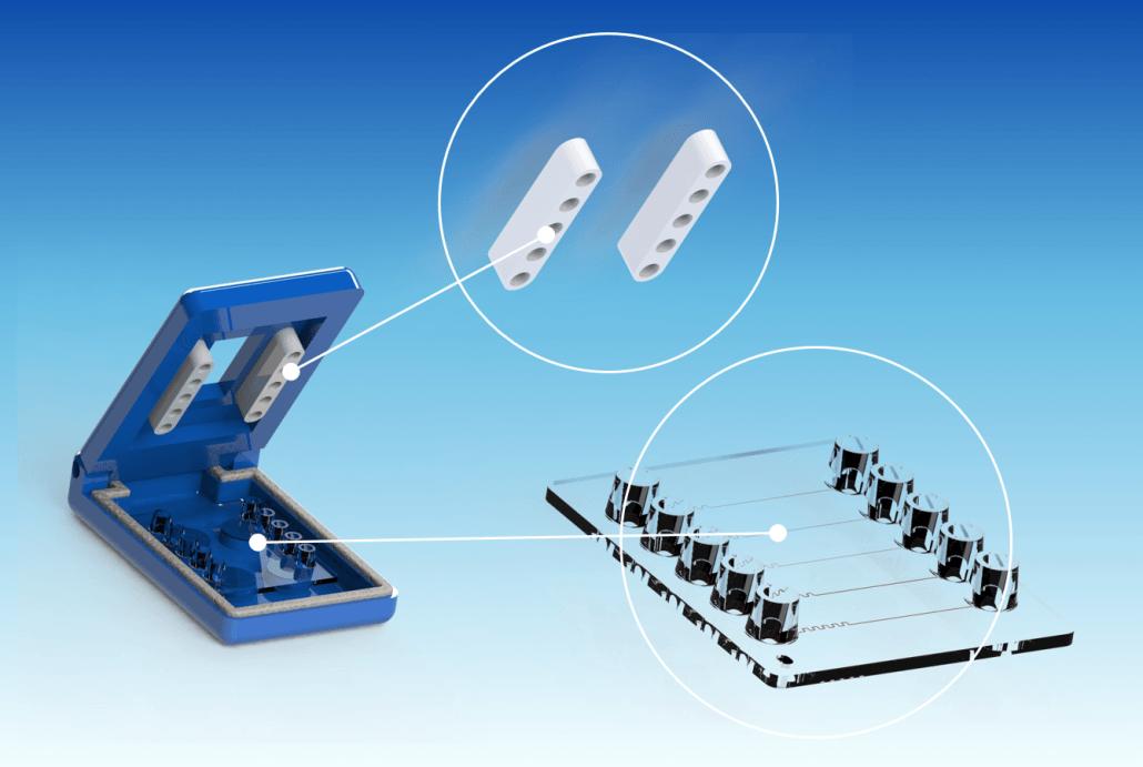 TPE cartridge, microfluidics
